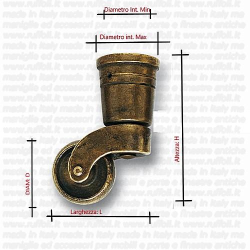 Ruotina per mobili antichi schema